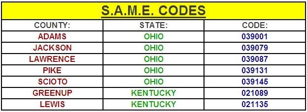 S.A.M.E. Codes