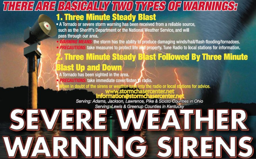 Warning Sirens Chart